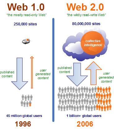 web1web2.png